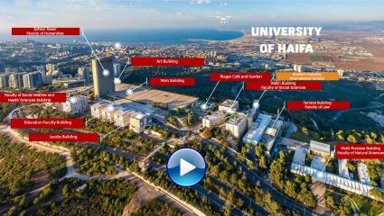 University of Haifa International School - Studying Abroad